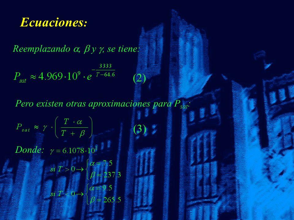 Ecuaciones: (2) (3) Reemplazando ,  y , se tiene: