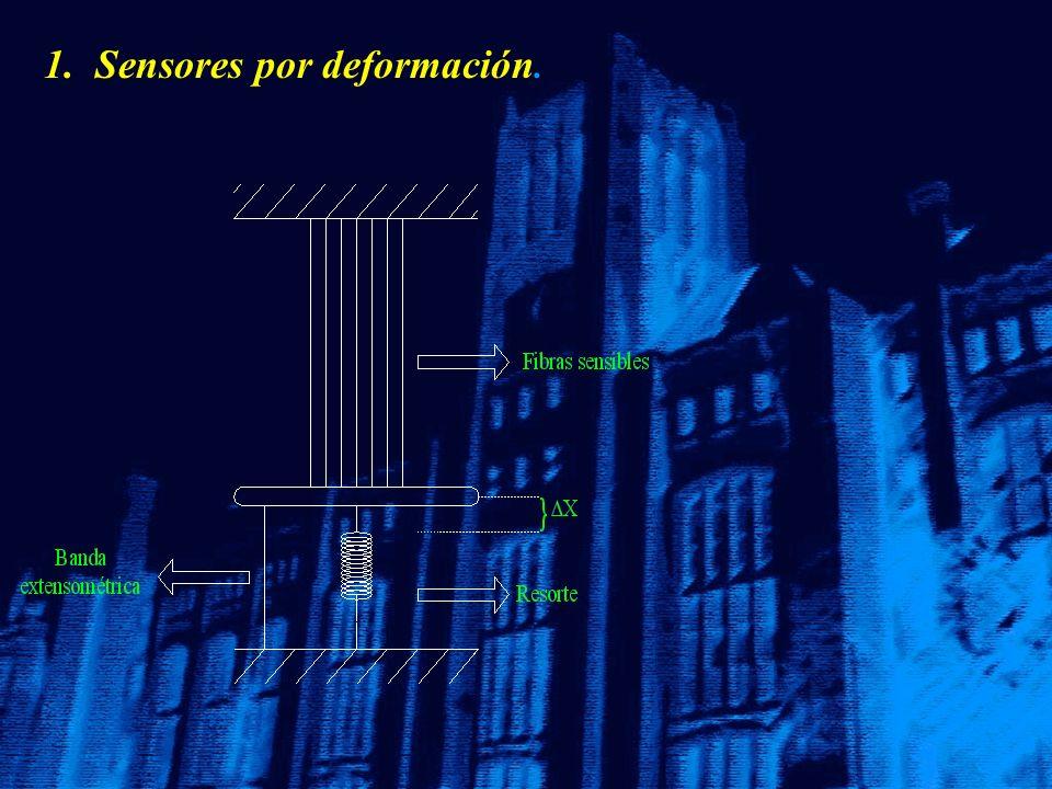 1. Sensores por deformación.