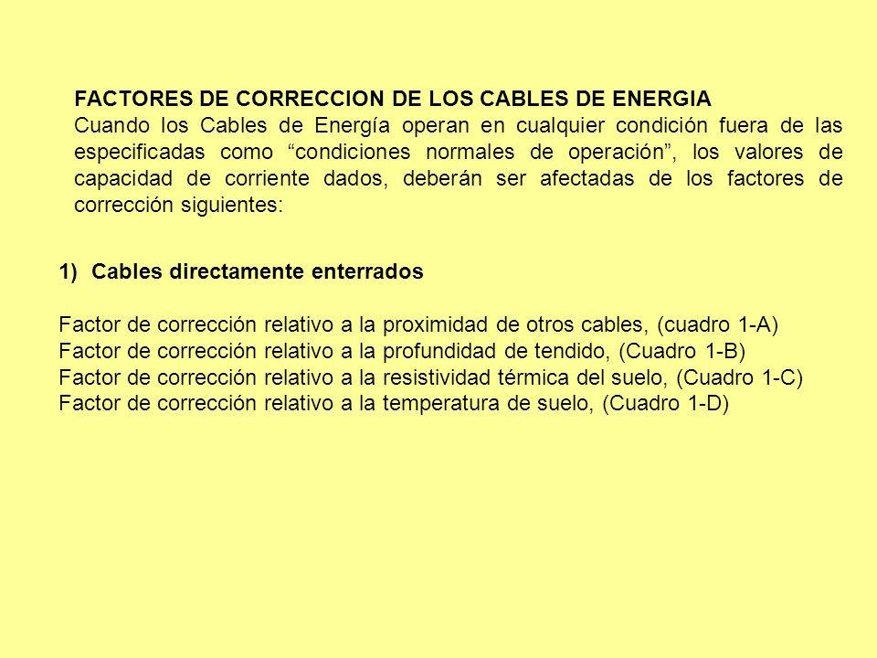 FACTORES DE CORRECCION DE LOS CABLES DE ENERGIA