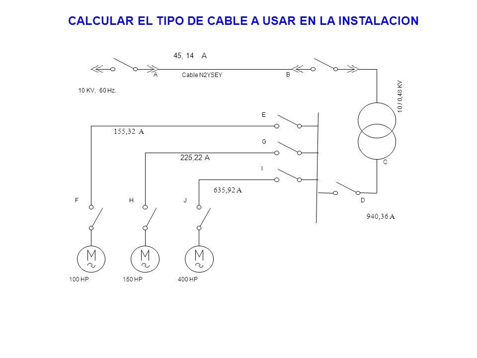 CALCULAR EL TIPO DE CABLE A USAR EN LA INSTALACION
