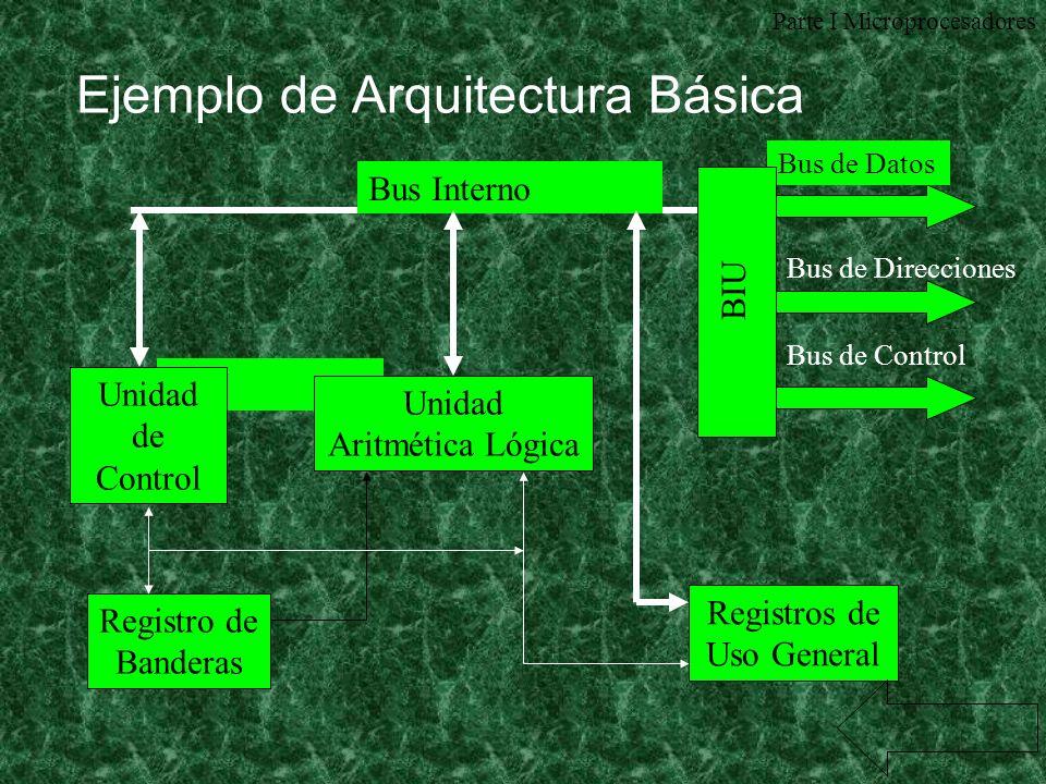 Ejemplo de Arquitectura Básica