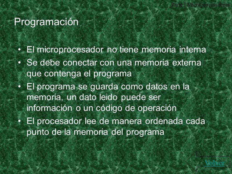 Programación El microprocesador no tiene memoria interna