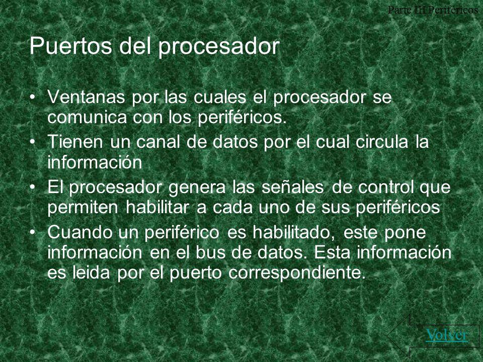 Puertos del procesador