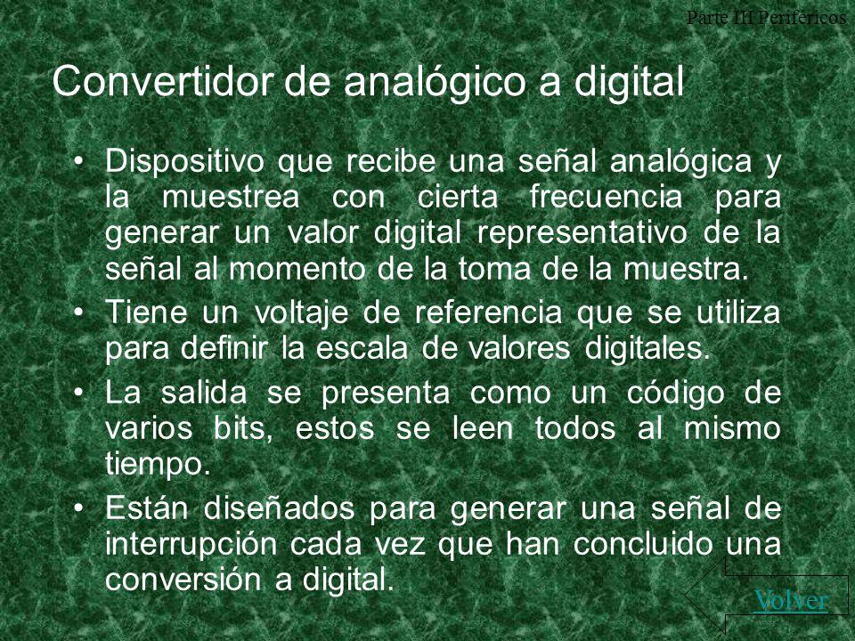 Convertidor de analógico a digital