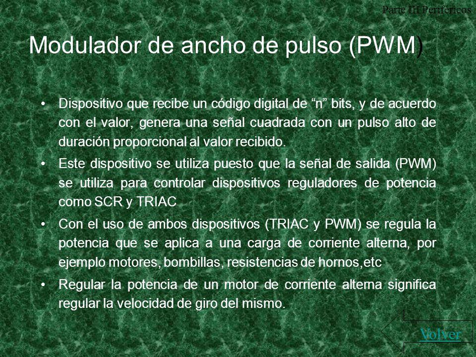 Modulador de ancho de pulso (PWM)