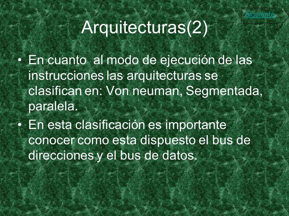 Arquitecturas(2) Siguiente.