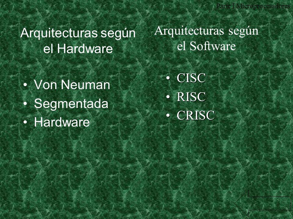 Arquitecturas según el Hardware