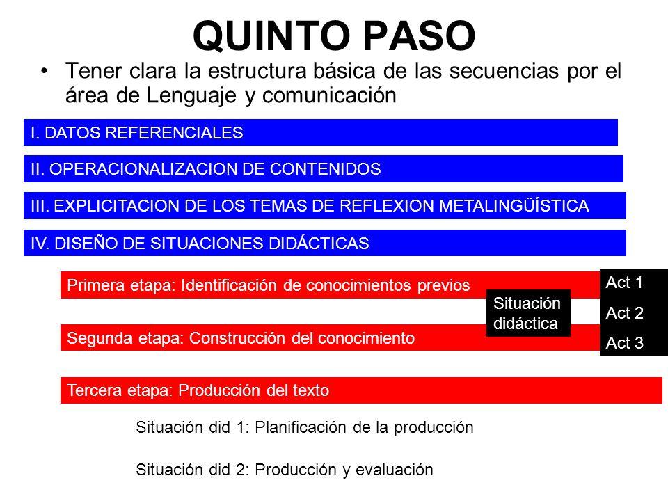 QUINTO PASO Tener clara la estructura básica de las secuencias por el área de Lenguaje y comunicación.