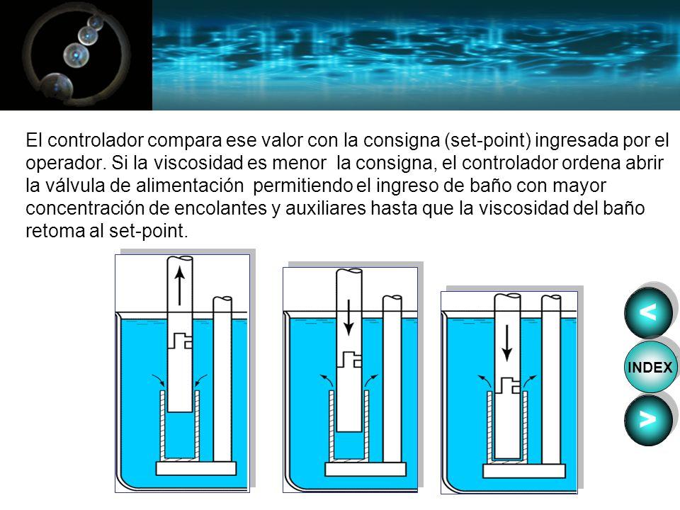 El controlador compara ese valor con la consigna (set-point) ingresada por el operador. Si la viscosidad es menor la consigna, el controlador ordena abrir la válvula de alimentación permitiendo el ingreso de baño con mayor concentración de encolantes y auxiliares hasta que la viscosidad del baño retoma al set-point.