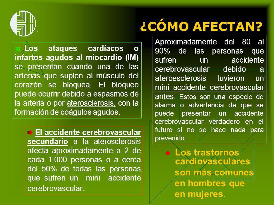 ¿CÓMO AFECTAN Los trastornos cardiovasculares son más comunes