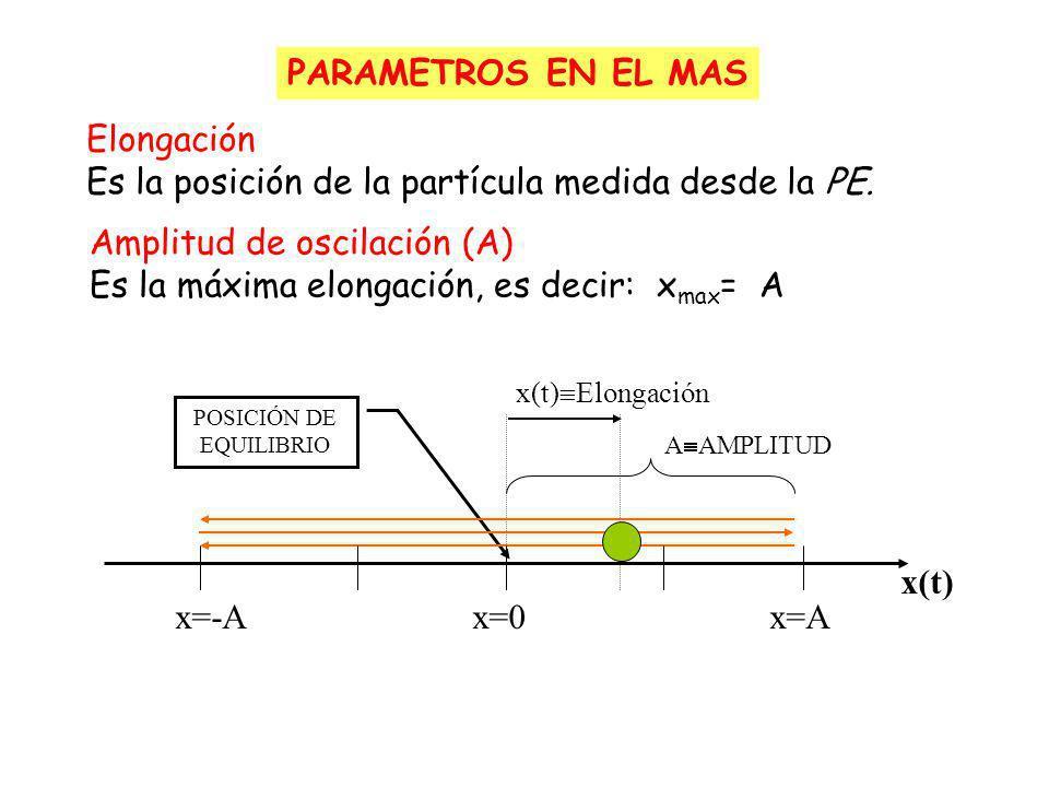POSICIÓN DE EQUILIBRIO