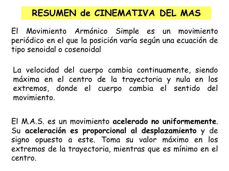 RESUMEN de CINEMATIVA DEL MAS