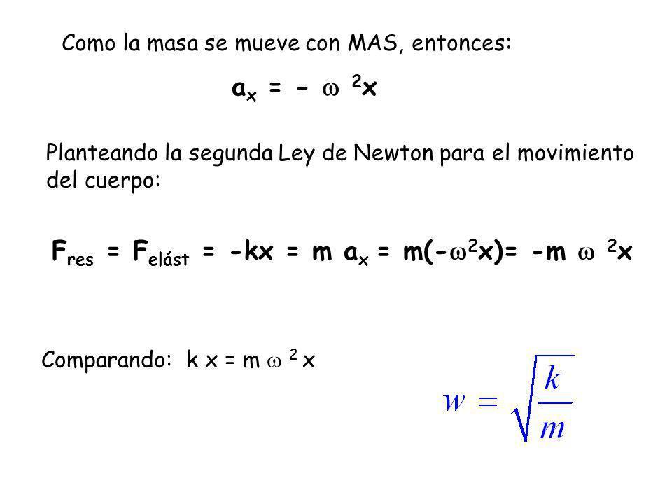Fres = Felást = -kx = m ax = m(-2x)= -m  2x