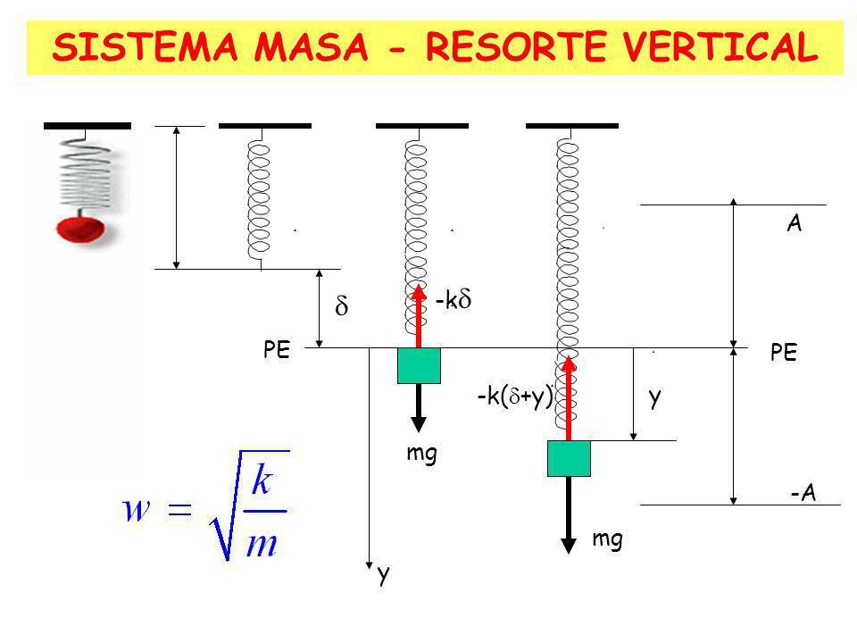 SISTEMA MASA - RESORTE VERTICAL