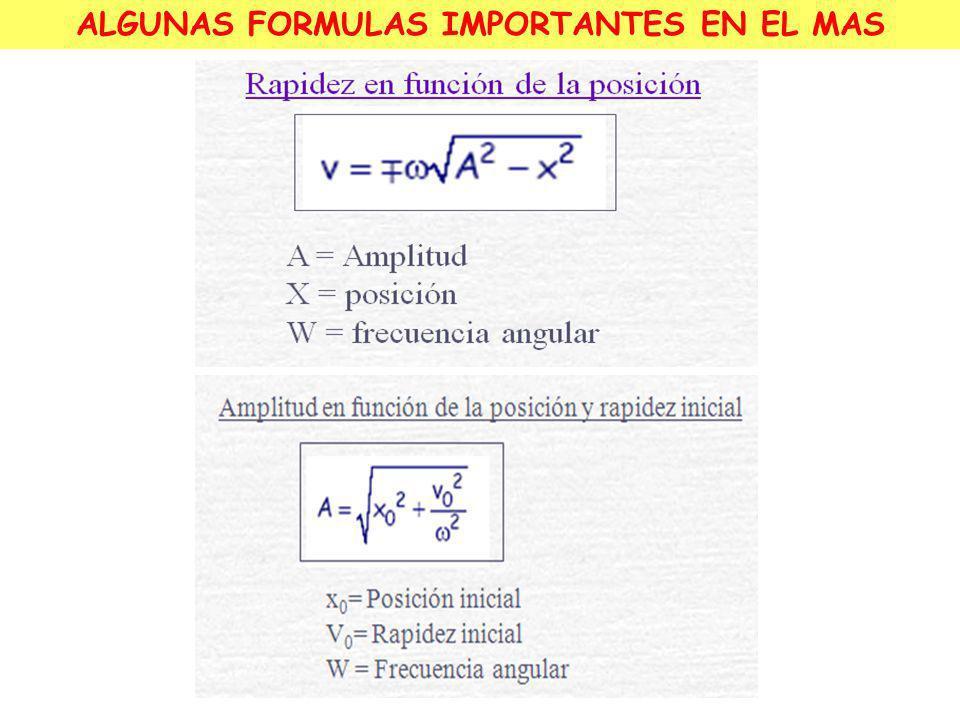 ALGUNAS FORMULAS IMPORTANTES EN EL MAS