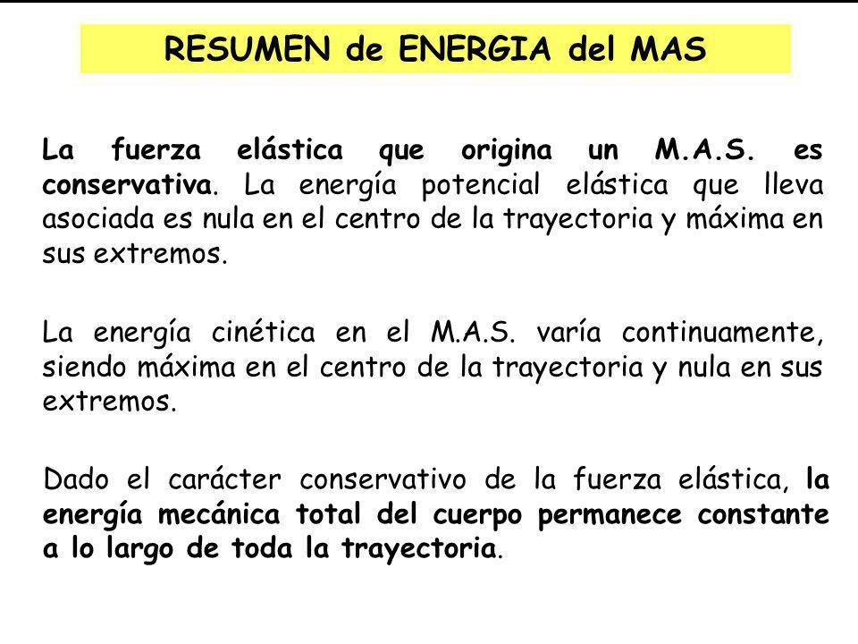 RESUMEN de ENERGIA del MAS