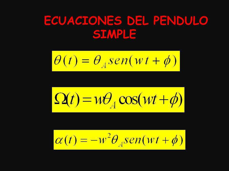 ECUACIONES DEL PENDULO SIMPLE