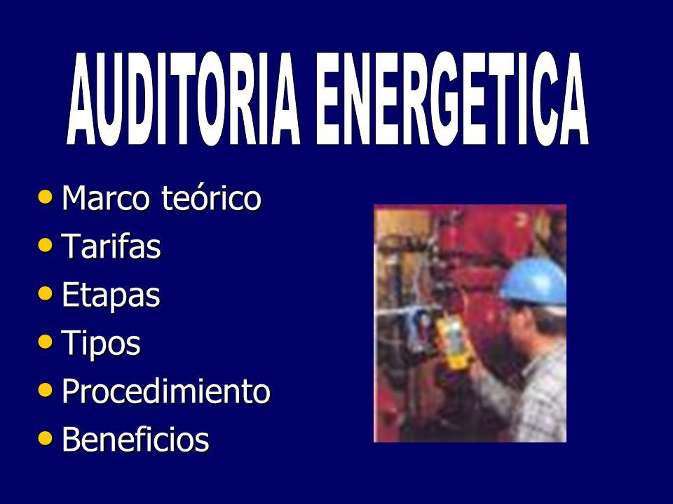 AUDITORIA ENERGETICA Marco teórico Tarifas Etapas Tipos Procedimiento Beneficios