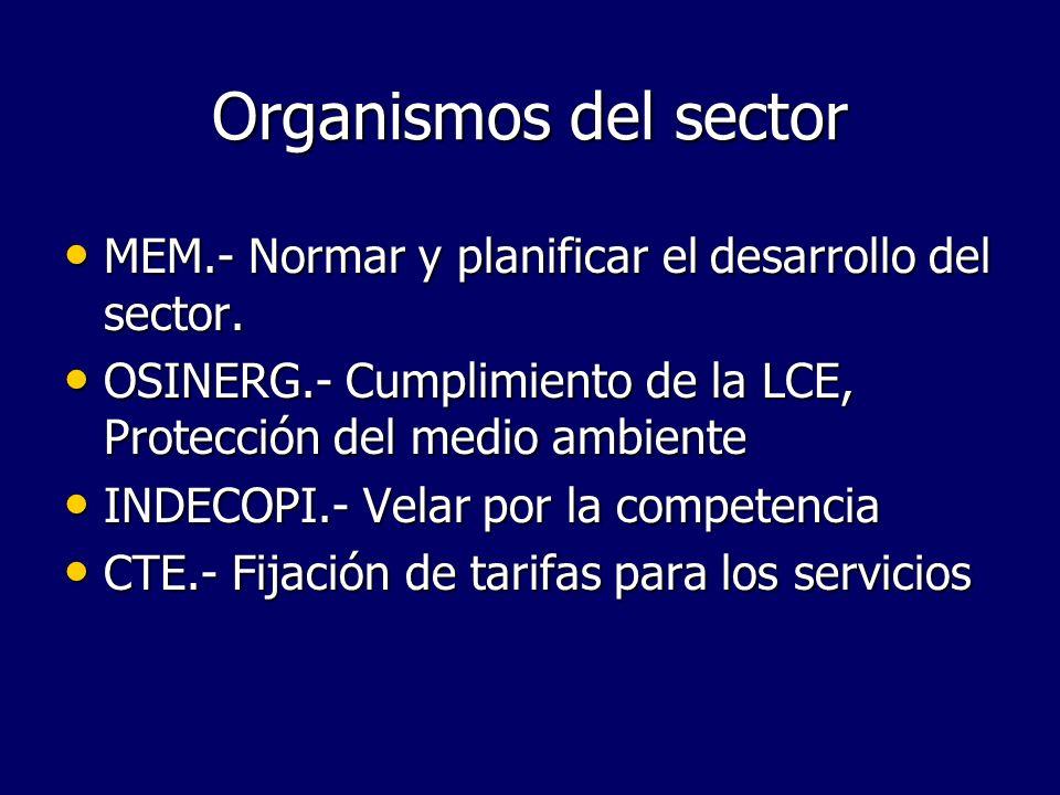 Organismos del sectorMEM.- Normar y planificar el desarrollo del sector.