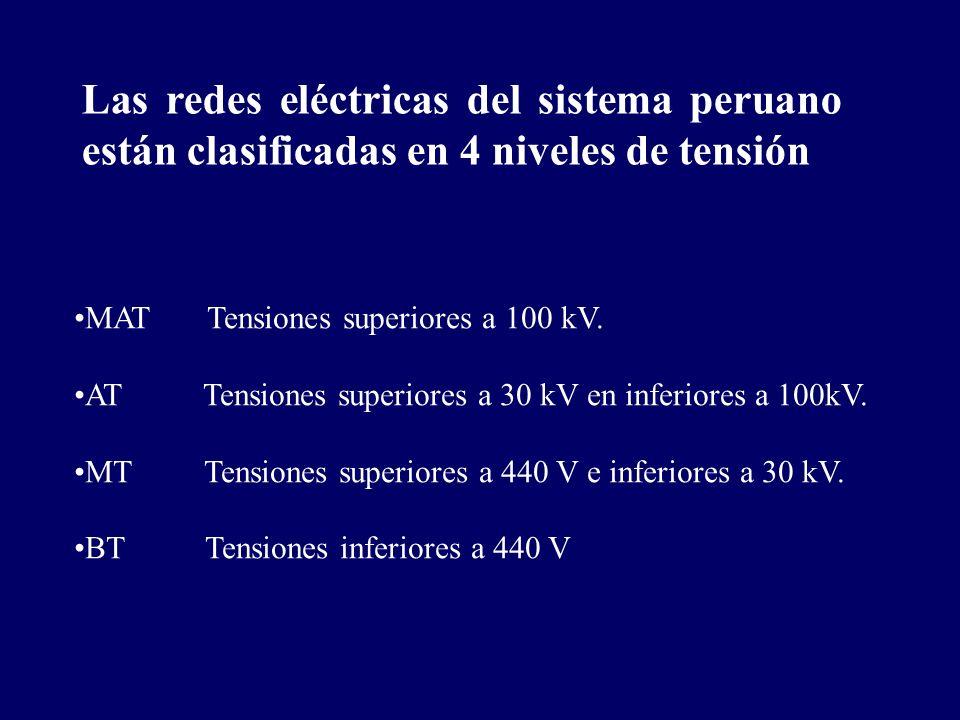 Las redes eléctricas del sistema peruano están clasificadas en 4 niveles de tensión