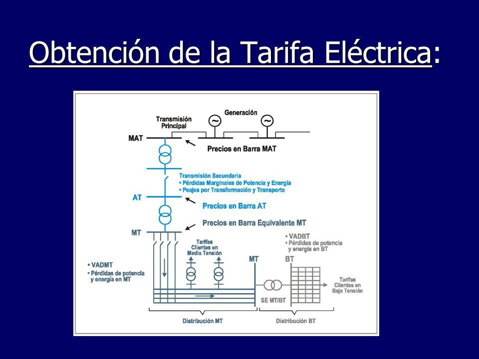 Obtención de la Tarifa Eléctrica: