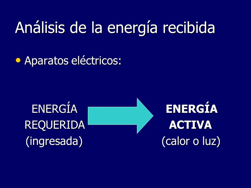 Análisis de la energía recibida