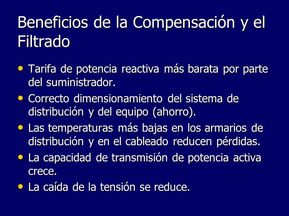 Beneficios de la Compensación y el Filtrado