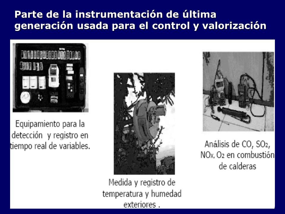 Parte de la instrumentación de última generación usada para el control y valorización