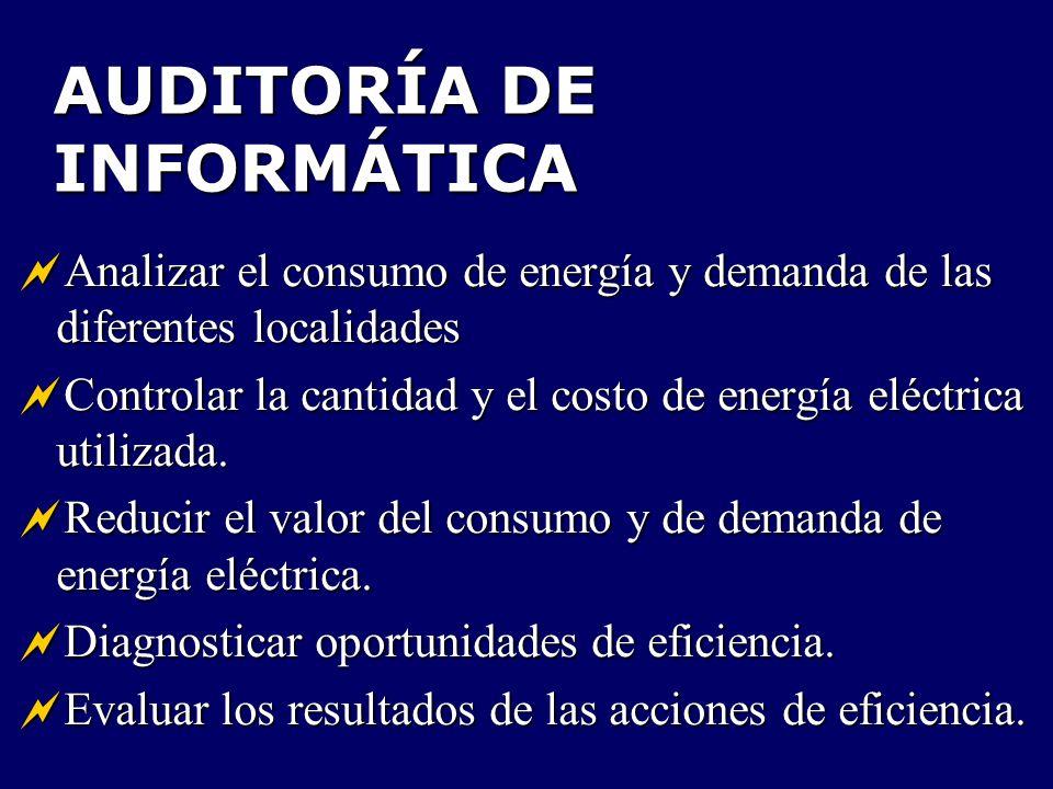 AUDITORÍA DE INFORMÁTICA