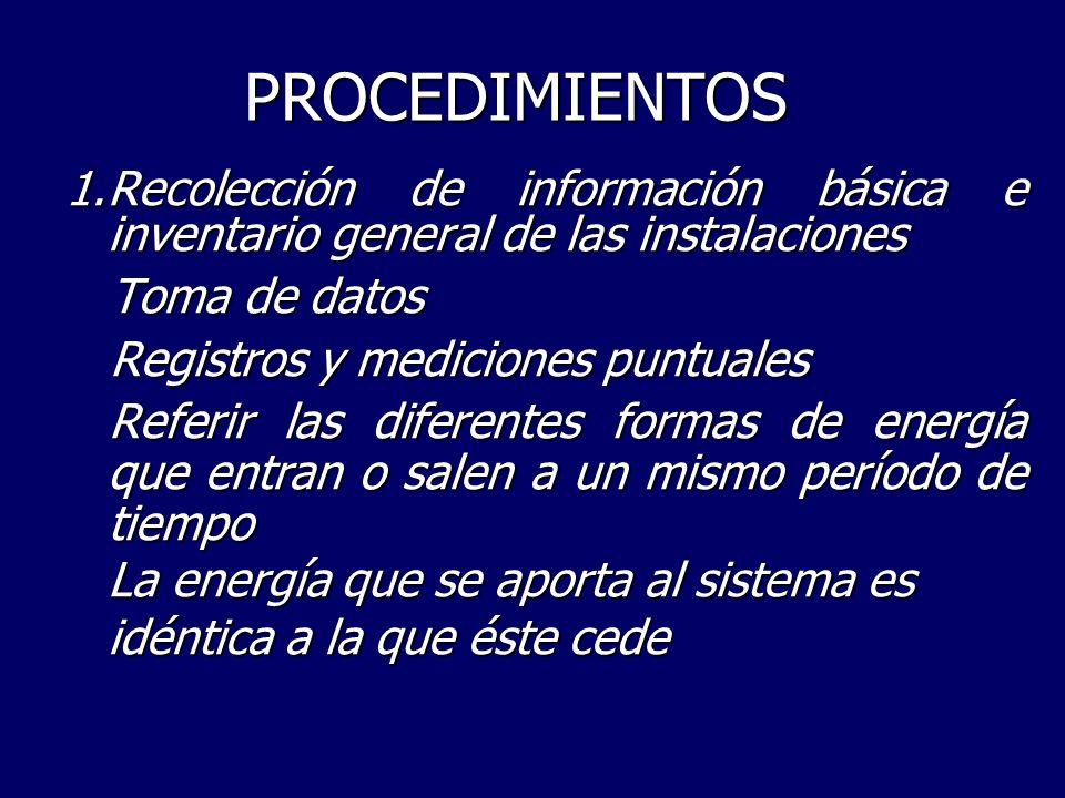 PROCEDIMIENTOS 1. Recolección de información básica e inventario general de las instalaciones. Toma de datos.