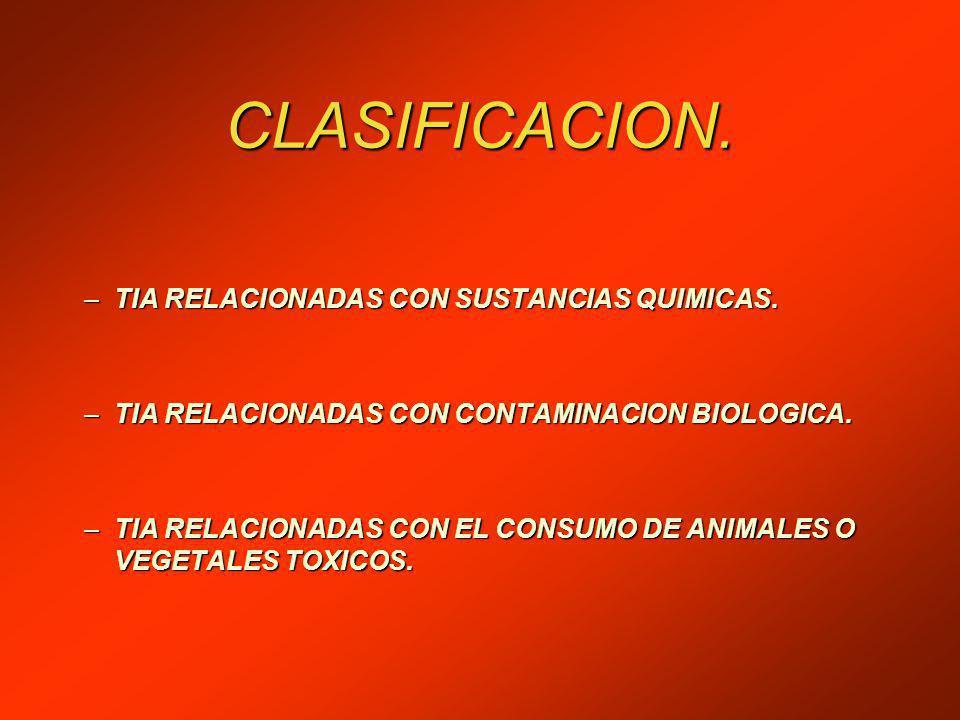 CLASIFICACION. TIA RELACIONADAS CON SUSTANCIAS QUIMICAS.