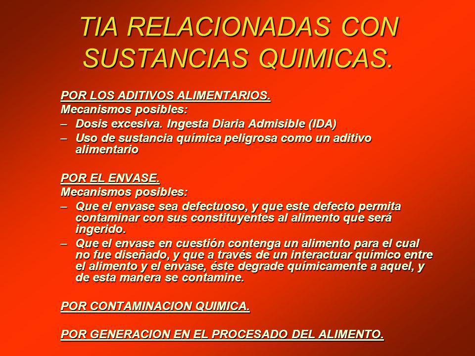 TIA RELACIONADAS CON SUSTANCIAS QUIMICAS.