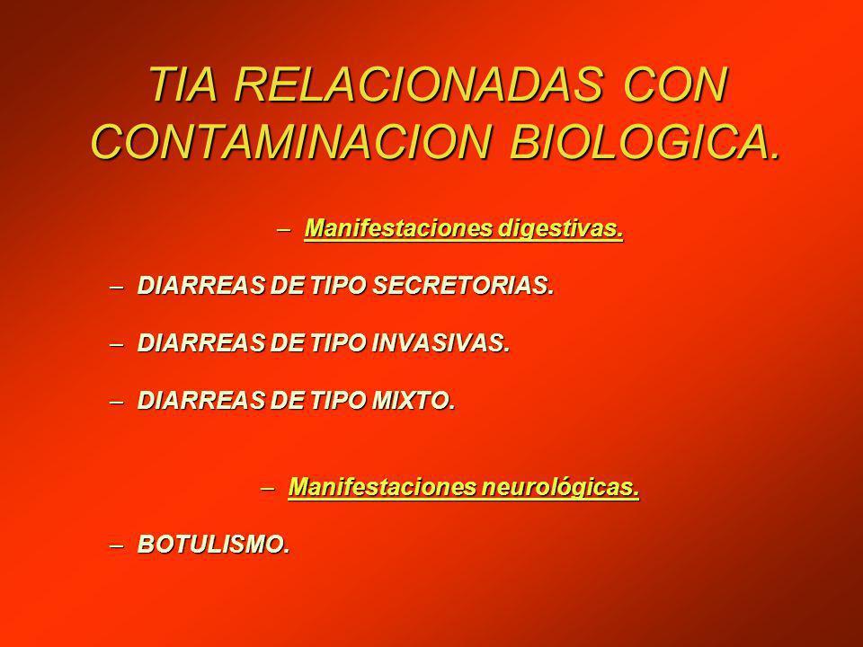 TIA RELACIONADAS CON CONTAMINACION BIOLOGICA.