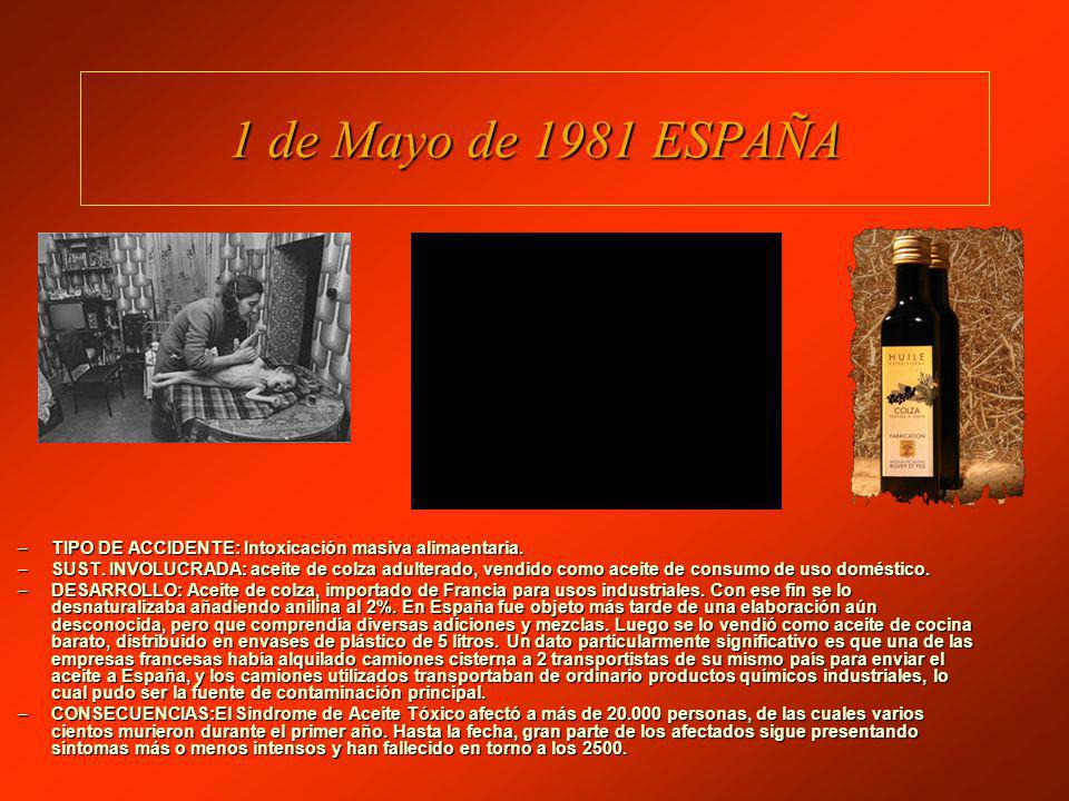 1 de Mayo de 1981 ESPAÑA TIPO DE ACCIDENTE: Intoxicación masiva alimaentaria.