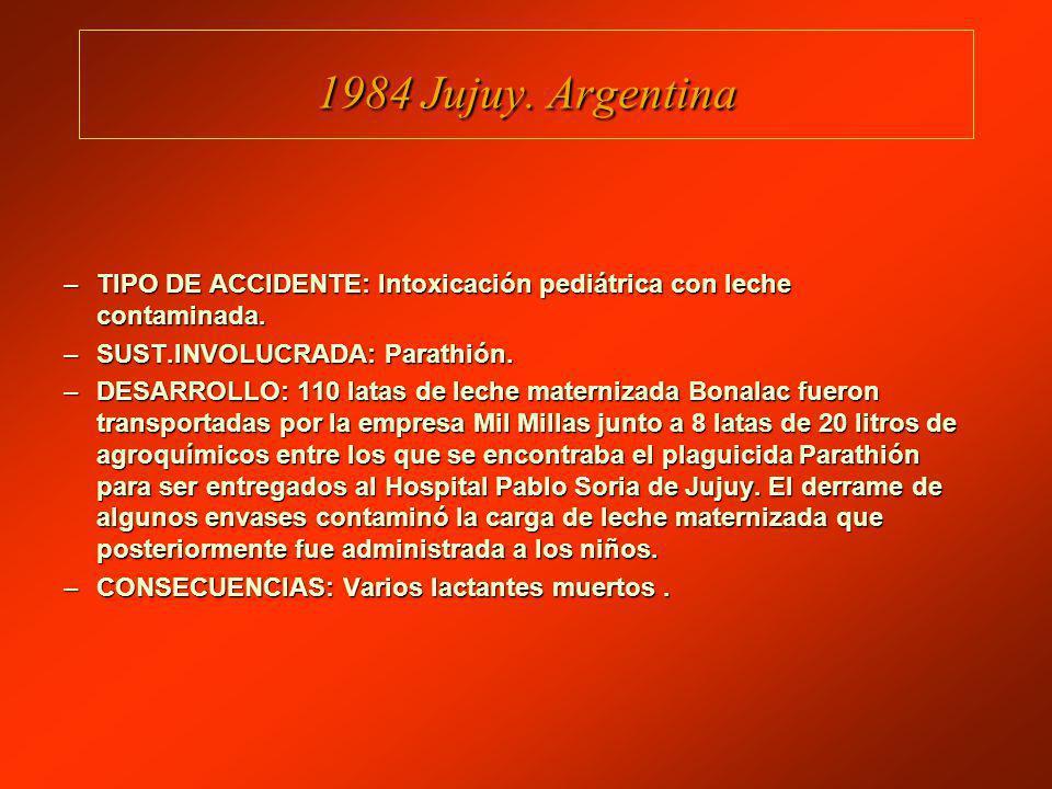 1984 Jujuy. Argentina TIPO DE ACCIDENTE: Intoxicación pediátrica con leche contaminada. SUST.INVOLUCRADA: Parathión.