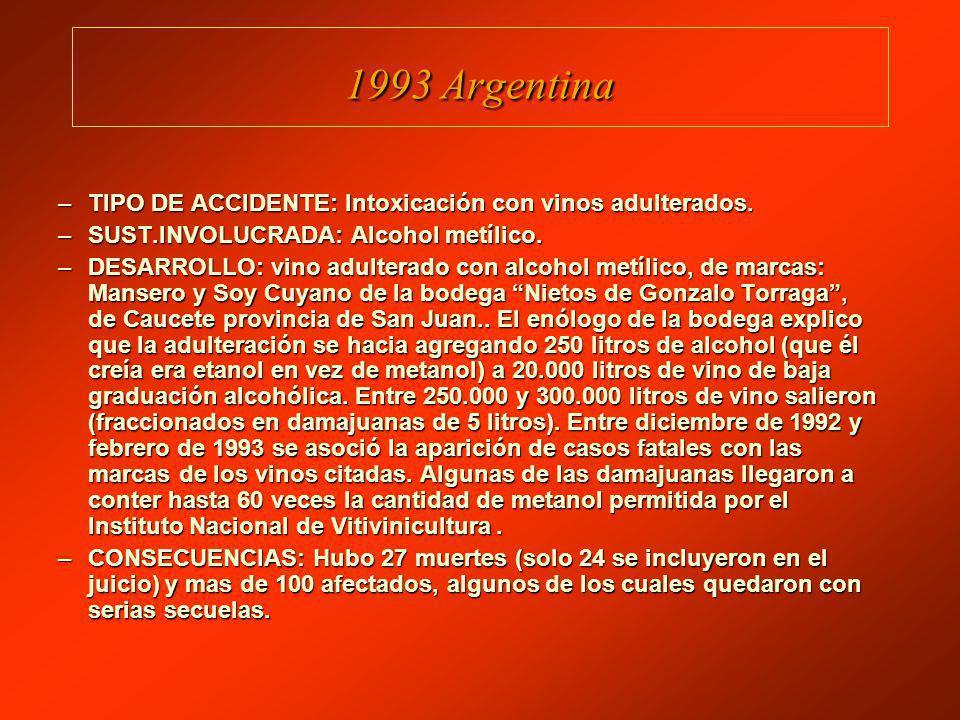1993 Argentina TIPO DE ACCIDENTE: Intoxicación con vinos adulterados.