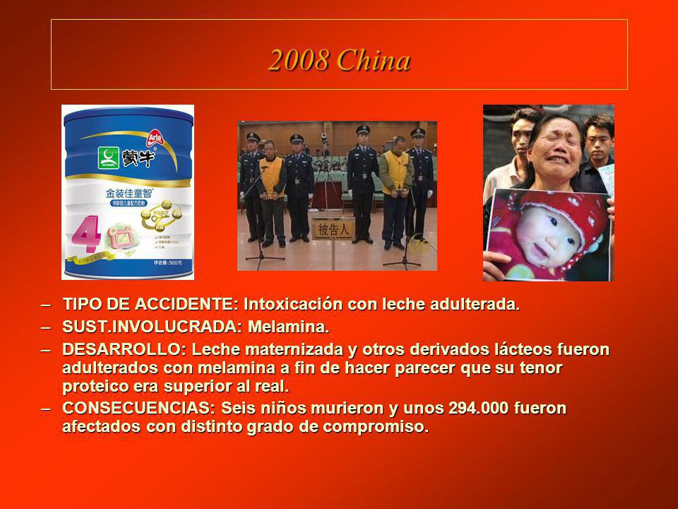 2008 China TIPO DE ACCIDENTE: Intoxicación con leche adulterada.