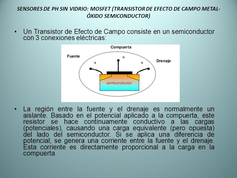 SENSORES DE PH SIN VIDRIO: MOSFET (TRANSISTOR DE EFECTO DE CAMPO METAL-ÓXIDO SEMICONDUCTOR)
