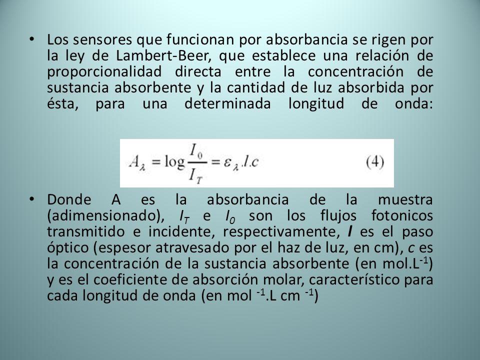 Los sensores que funcionan por absorbancia se rigen por la ley de Lambert-Beer, que establece una relación de proporcionalidad directa entre la concentración de sustancia absorbente y la cantidad de luz absorbida por ésta, para una determinada longitud de onda: