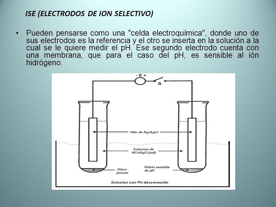 ISE (ELECTRODOS DE ION SELECTIVO)