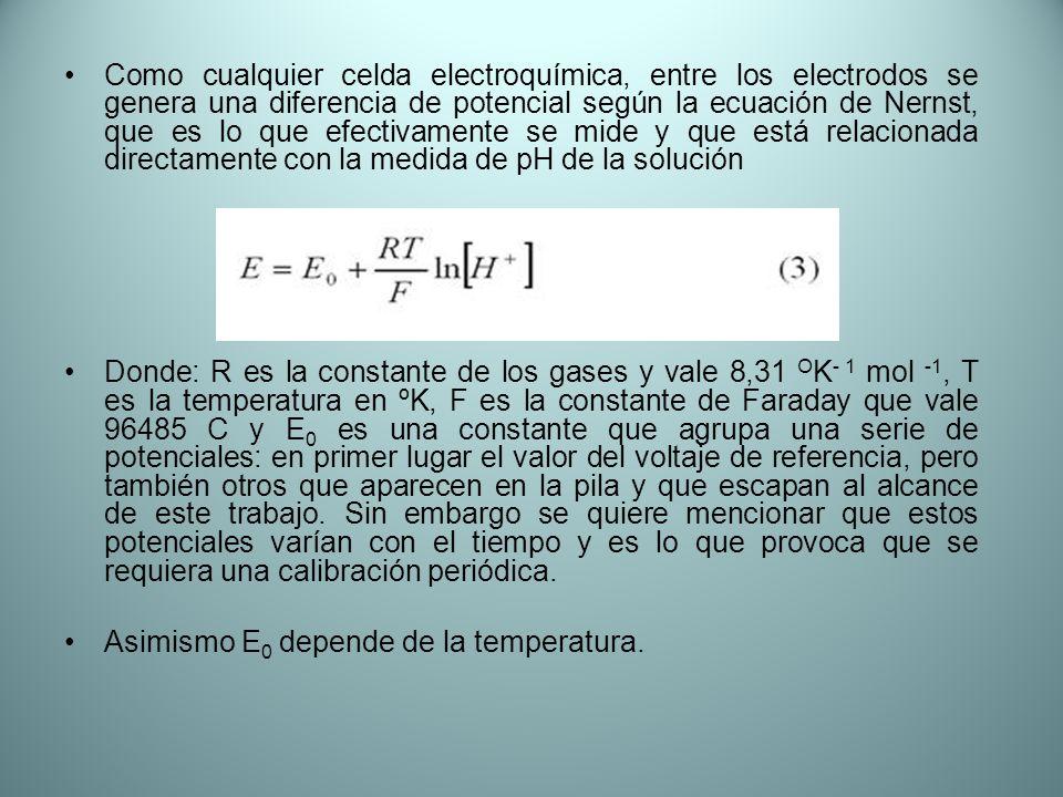 Como cualquier celda electroquímica, entre los electrodos se genera una diferencia de potencial según la ecuación de Nernst, que es lo que efectivamente se mide y que está relacionada directamente con la medida de pH de la solución