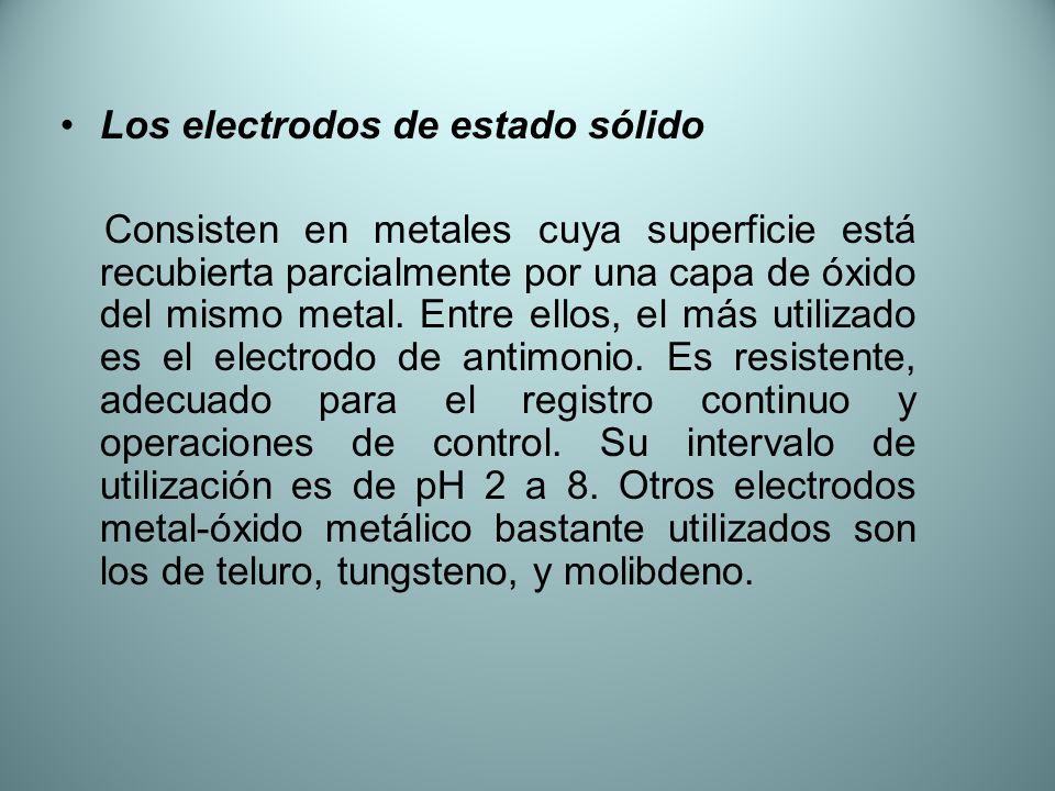 Los electrodos de estado sólido