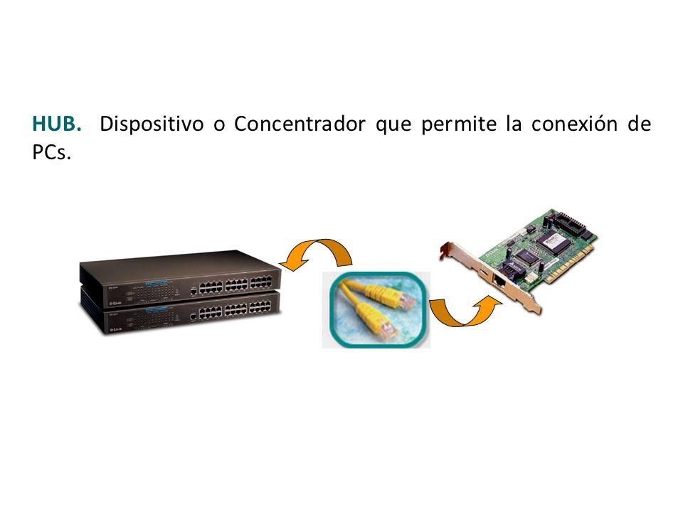 HUB. Dispositivo o Concentrador que permite la conexión de PCs.
