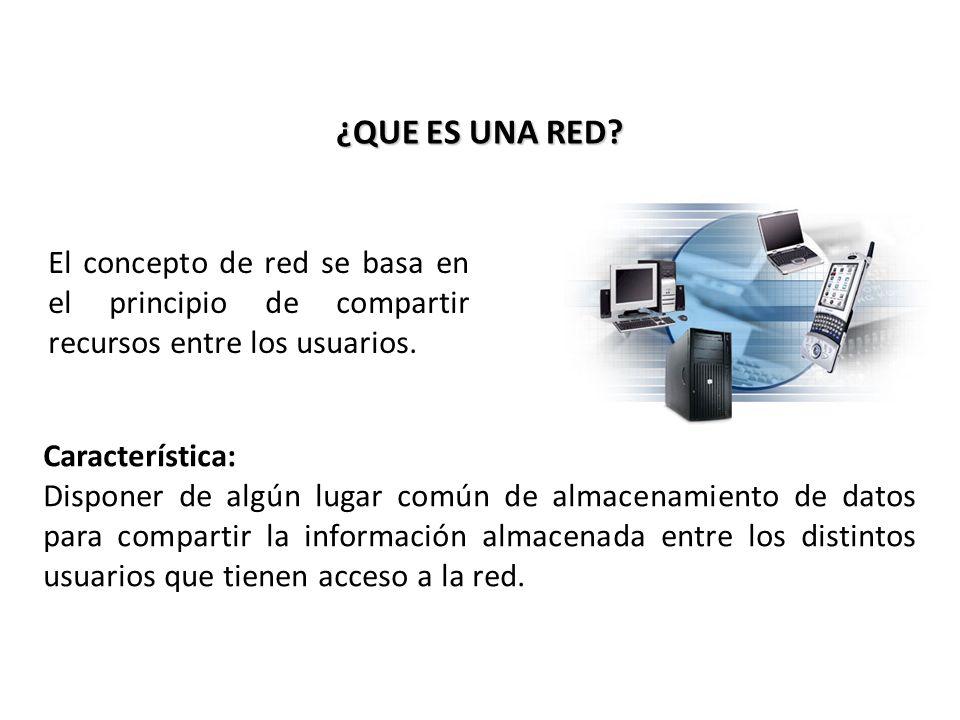 ¿QUE ES UNA RED El concepto de red se basa en el principio de compartir recursos entre los usuarios.