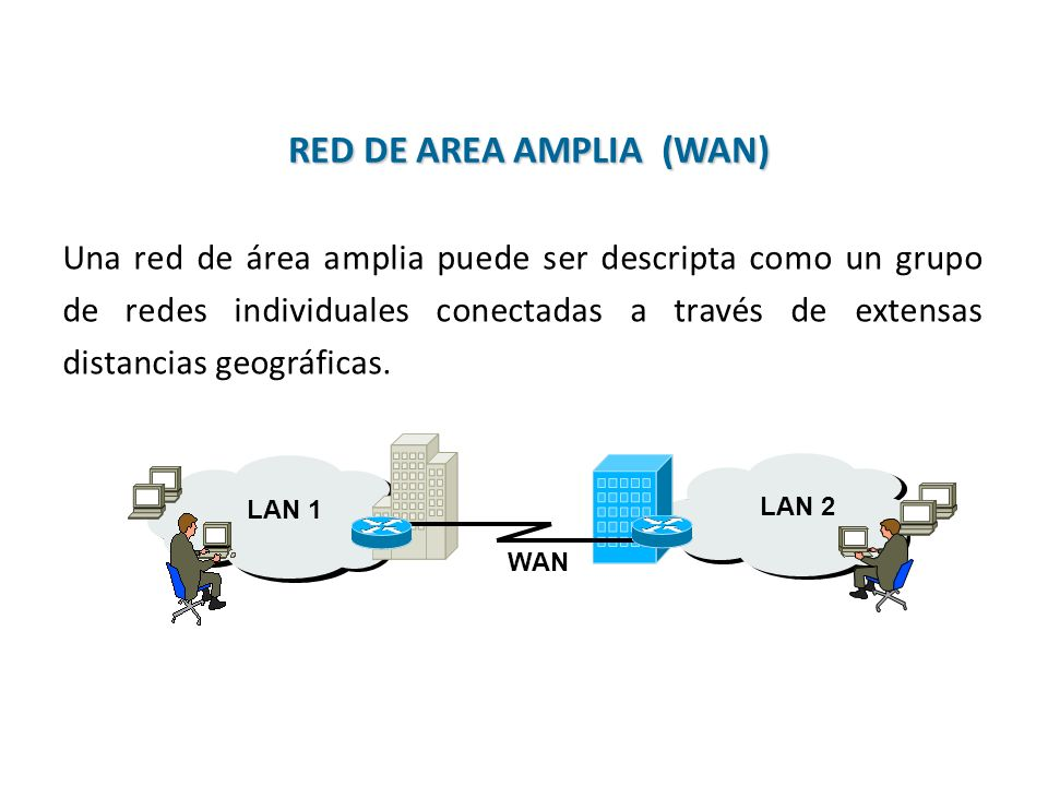 RED DE AREA AMPLIA (WAN)