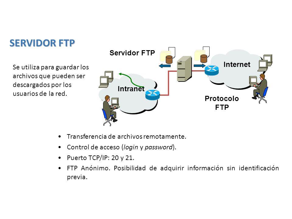 SERVIDOR FTP Servidor FTP Internet