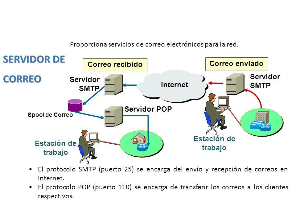 Proporciona servicios de correo electrónicos para la red.