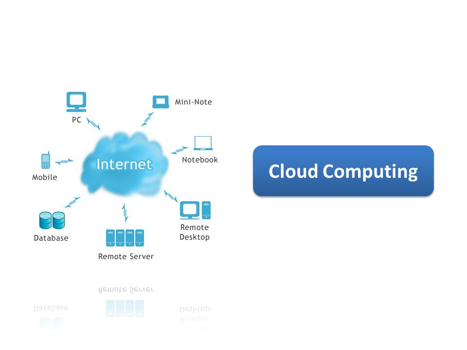 Cloud Computing 34 / 38