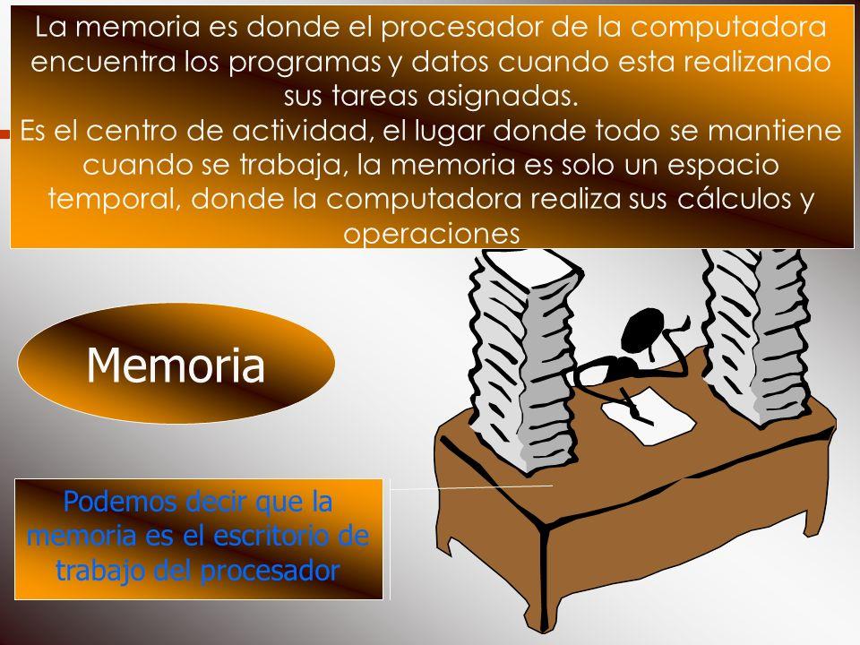 La memoria es donde el procesador de la computadora encuentra los programas y datos cuando esta realizando sus tareas asignadas.
