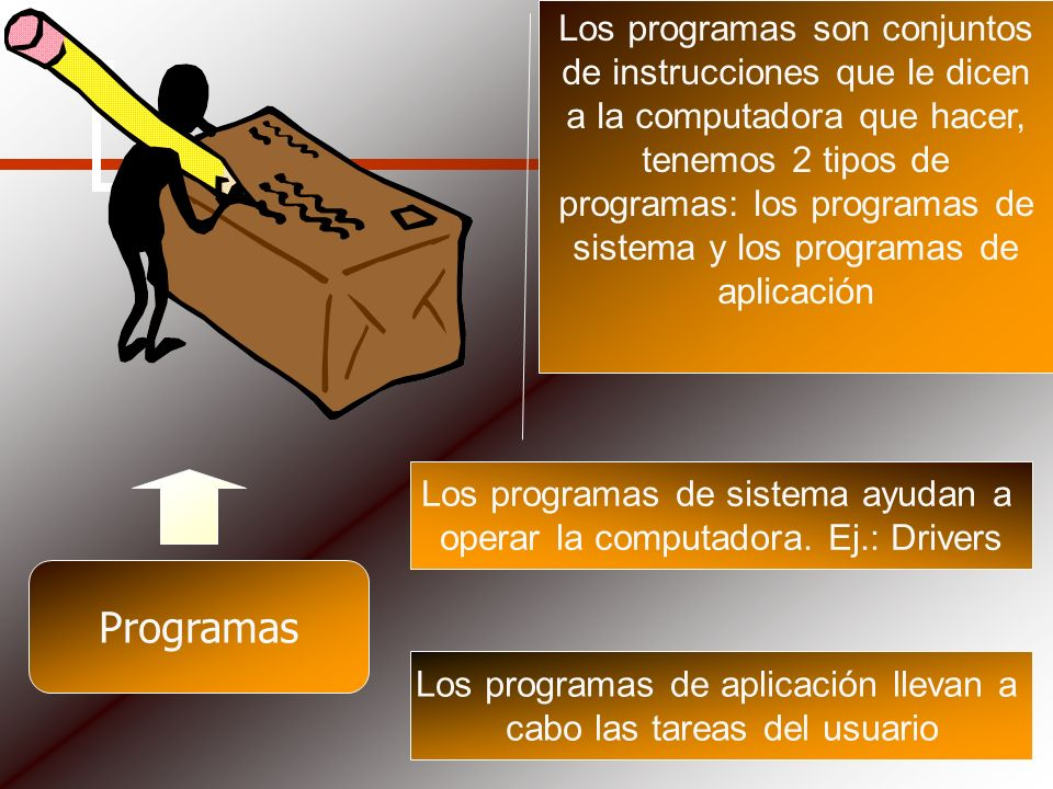 Los programas son conjuntos de instrucciones que le dicen a la computadora que hacer, tenemos 2 tipos de programas: los programas de sistema y los programas de aplicación